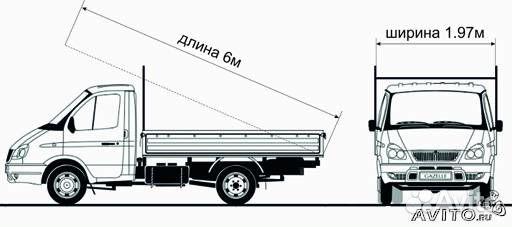 Длина кузова - 4.2 метра.  Максимальная длина груза - 6 метров.  Грузоподъёмность - 1.5 тонн.