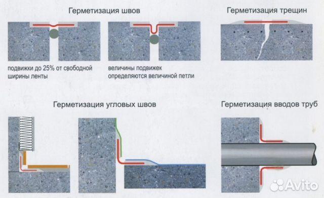 применения заделка швов в листах гукл сравнению синтетическим, комбинированное
