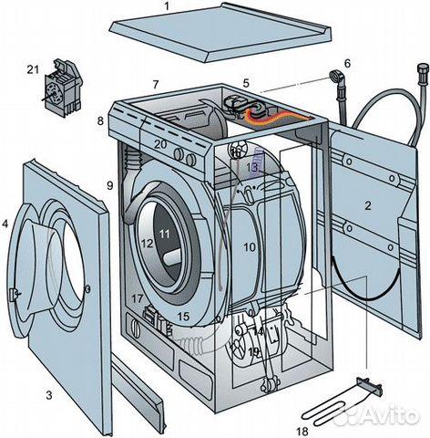 Обслуживание стиральных машин bosch Улица Серпуховский Вал обслуживание стиральных машин bosch Улица Барклая